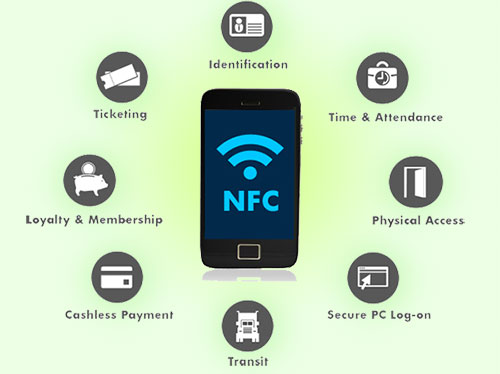 nfc demystified just a matter of touch softnuke. Black Bedroom Furniture Sets. Home Design Ideas